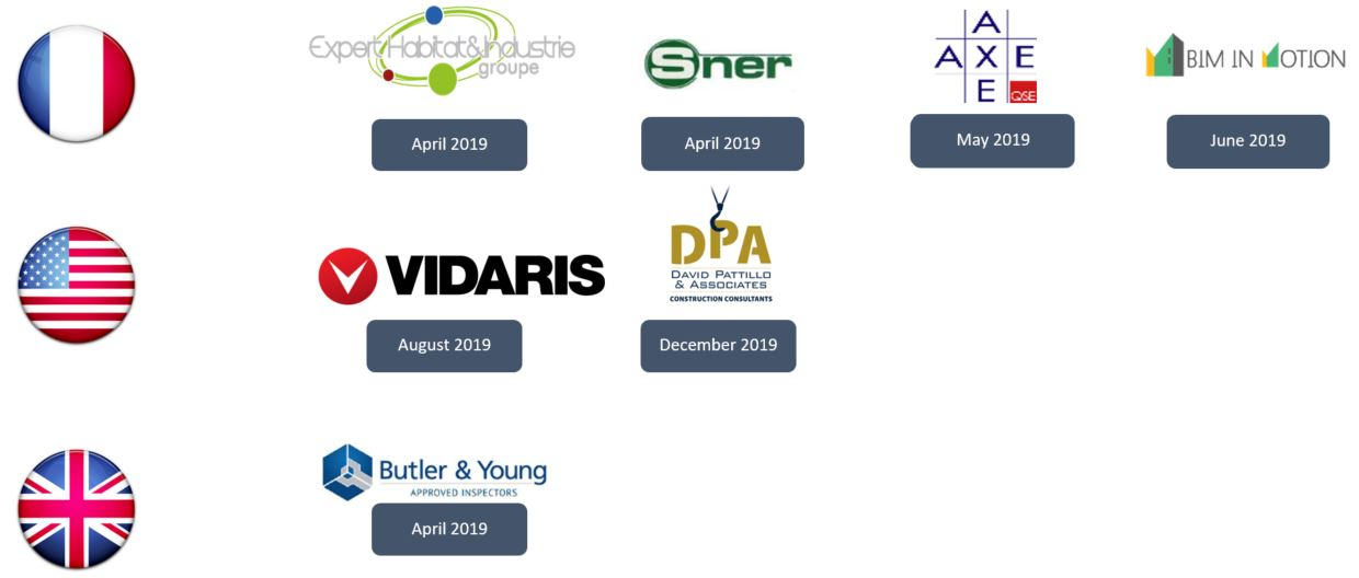 our-2019-acquisitions